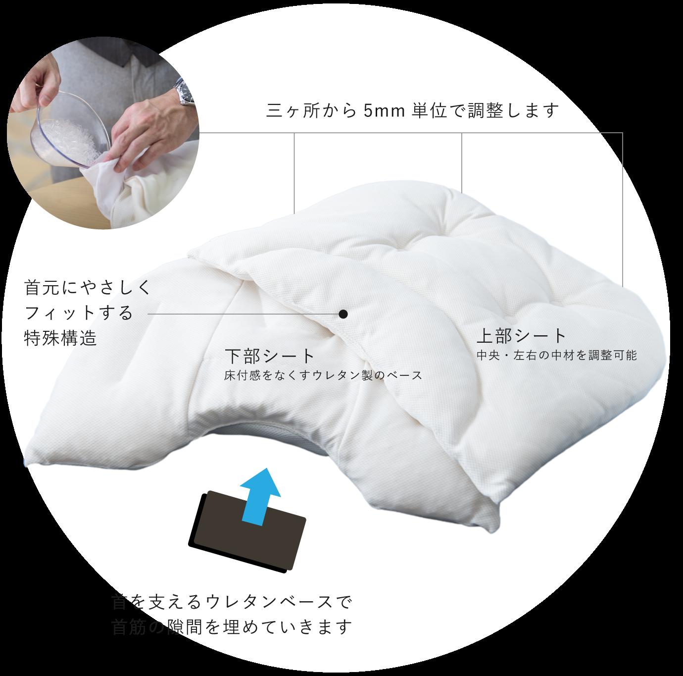 上質な眠りを作る