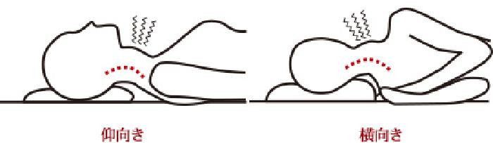 枕が柔らかすぎるときの仰向きと横向きの負担